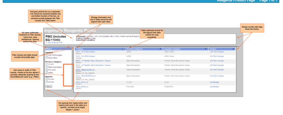 Reagents Annotated Product Page