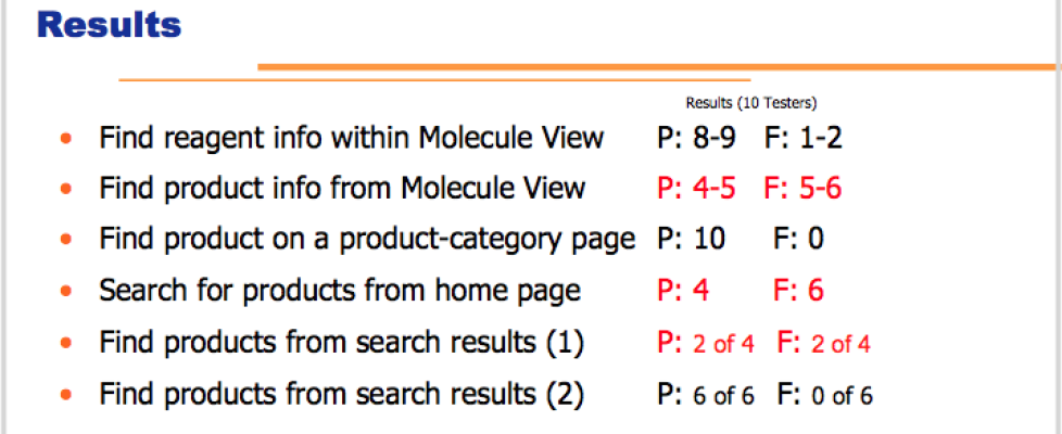 Reagents Usability Test Results